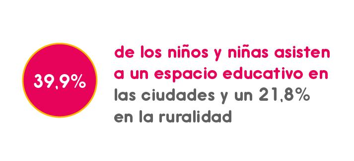 Educación-en-Colombia